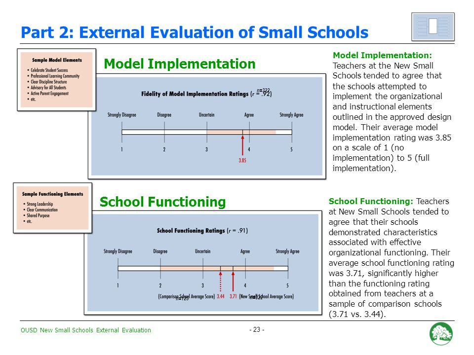OUSD New Small Schools External Evaluation Model Implementation & School Functioning QUESTION #4: Have the New Small Schools been successful at implementing the district-approved design models.