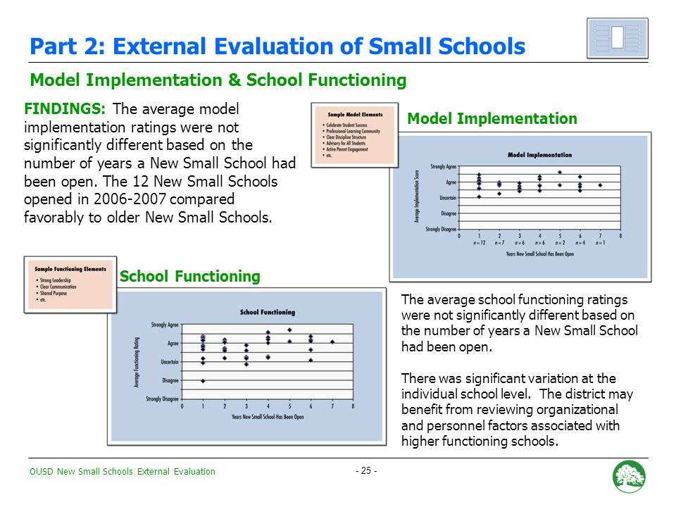 OUSD New Small Schools External Evaluation School Performance Over Time QUESTION #5: How do the number of years a New Small School has been open relate to measures of model implementation and effective school functioning.