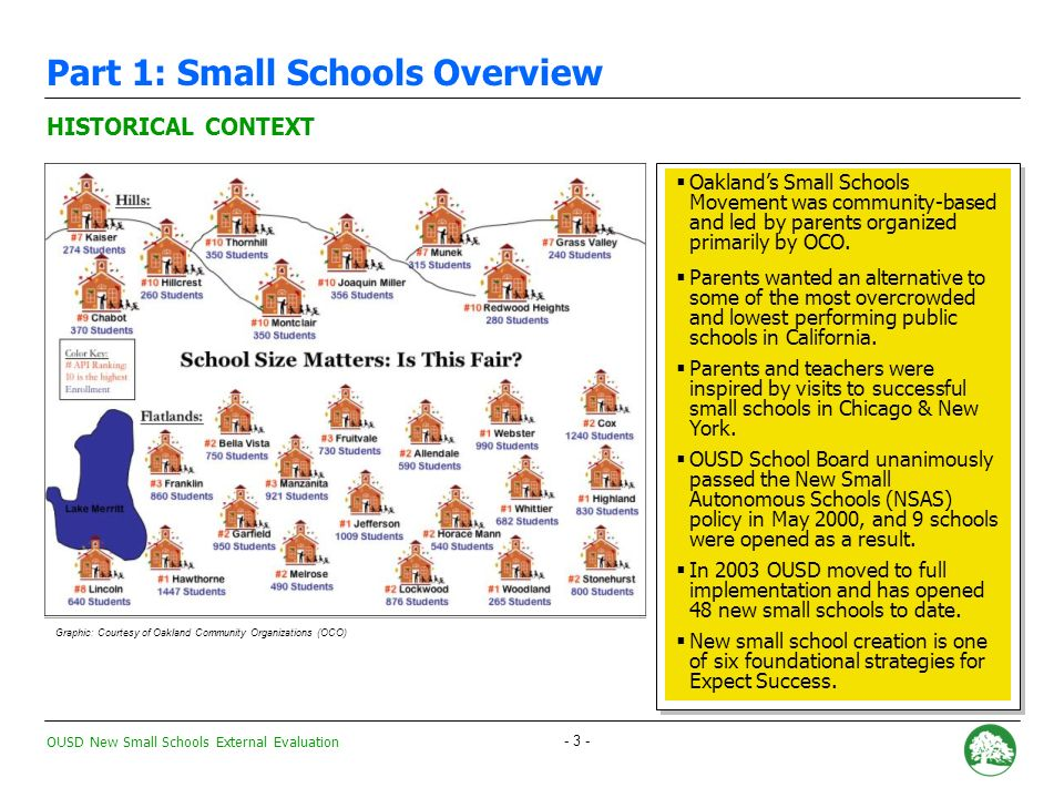 OUSD New Small Schools External Evaluation - 13 - FINDINGS: The New Small Schools had significantly higher Use Your Voice ratings from students, parents, and teachers than did the comparisons schools.