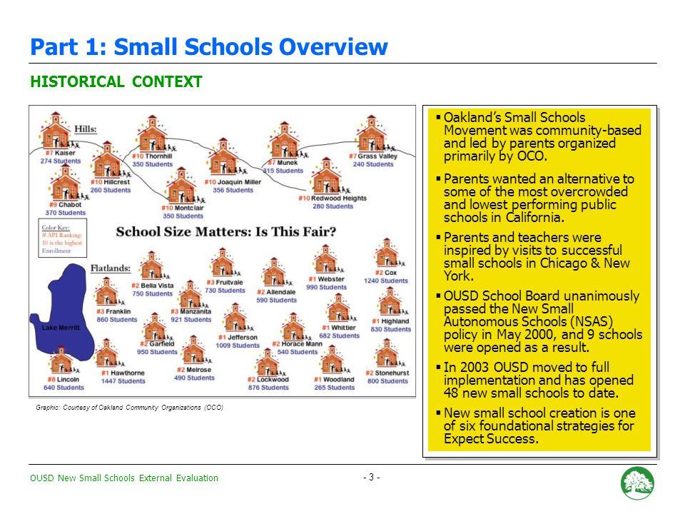 OUSD New Small Schools External Evaluation - 43 - Academic Gains: New Small Schools vs.