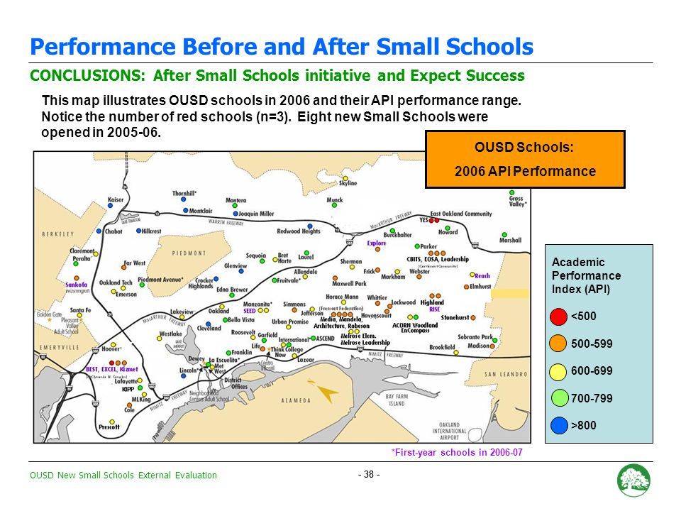 OUSD New Small Schools External Evaluation CONCLUSIONS: Before Small Schools Initiative and Expect Success Performance Before and After Small Schools Academic Performance Index (API) < >800 This map illustrates OUSD schools in 1999 and their API performance range.