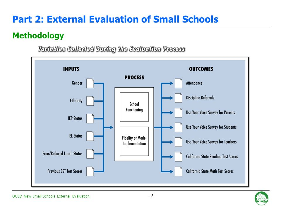 OUSD New Small Schools External Evaluation - 18 - FINDINGS: The percent of students labeled proficient or higher on the CST was compared as students moved from traditional schools to the New Small Schools.