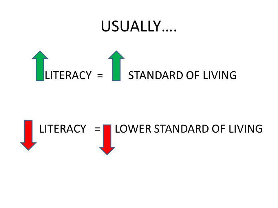 USUALLY…. LITERACY = STANDARD OF LIVING LITERACY = LOWER STANDARD OF LIVING