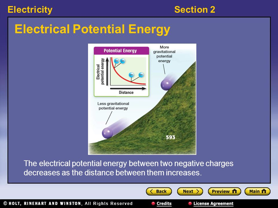 ElectricitySection 2 Electrical Potential Energy The electrical potential energy between two negative charges decreases as the distance between them i