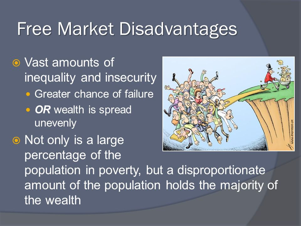 Free Market Disadvantages Vast amounts of inequality and insecurity Greater chance of failure OR wealth is spread unevenly Not only is a large percent