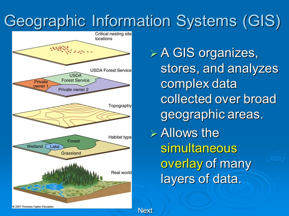 Geographic Information Systems (GIS) A GIS organizes, stores, and analyzes complex data collected over broad geographic areas. A GIS organizes, stores