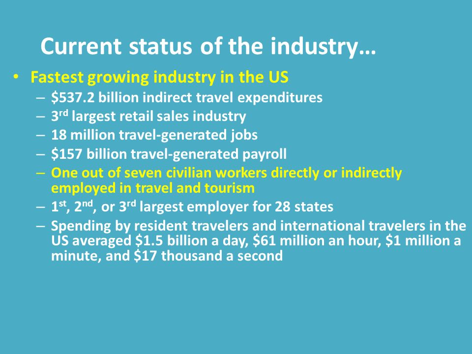 Current status of the industry… Fastest growing industry in the US – $537.2 billion indirect travel expenditures – 3 rd largest retail sales industry – 18 million travel-generated jobs – $157 billion travel-generated payroll – One out of seven civilian workers directly or indirectly employed in travel and tourism – 1 st, 2 nd, or 3 rd largest employer for 28 states – Spending by resident travelers and international travelers in the US averaged $1.5 billion a day, $61 million an hour, $1 million a minute, and $17 thousand a second