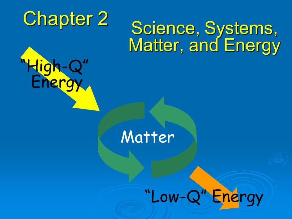 Chapter 2 Science, Systems, Matter, and Energy Matter High-Q Energy Low-Q Energy