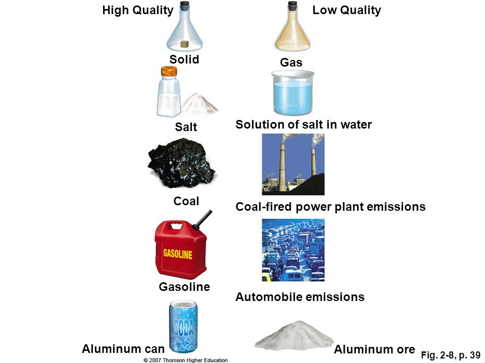 Fig. 2-8, p. 39 High QualityLow Quality Salt Solid Gas Coal Coal-fired power plant emissions Gasoline Automobile emissions Solution of salt in water A