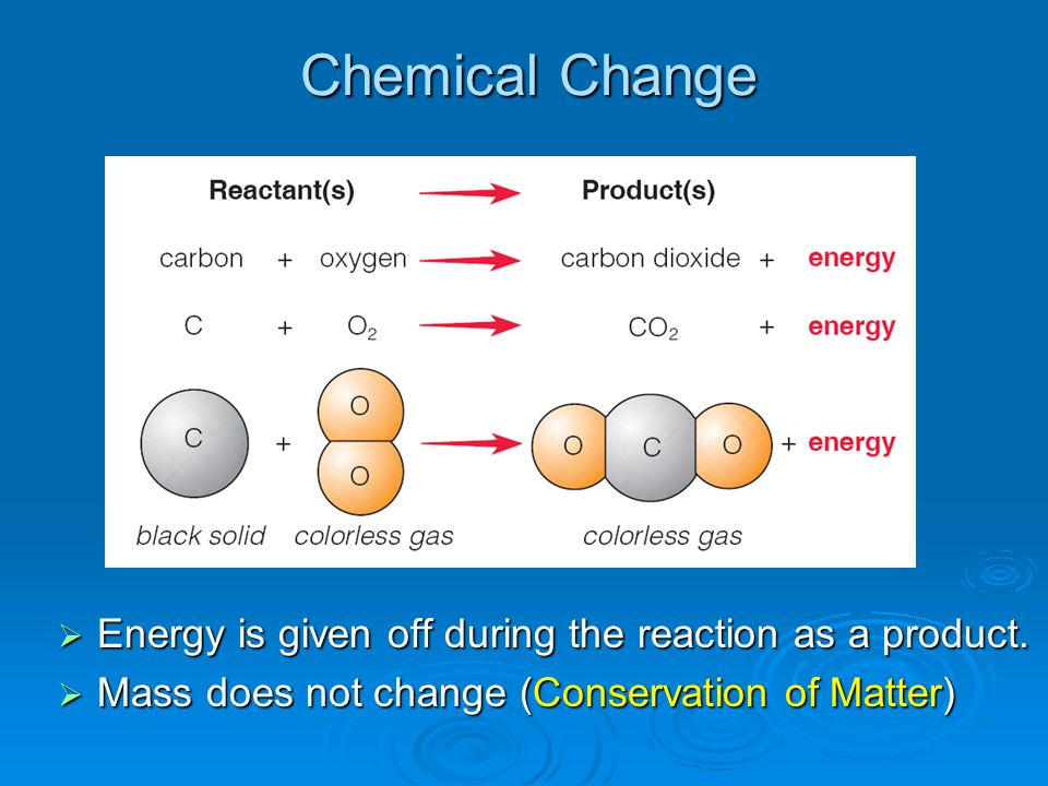 Chemical Change Energy is given off during the reaction as a product. Energy is given off during the reaction as a product. Mass does not change (Cons