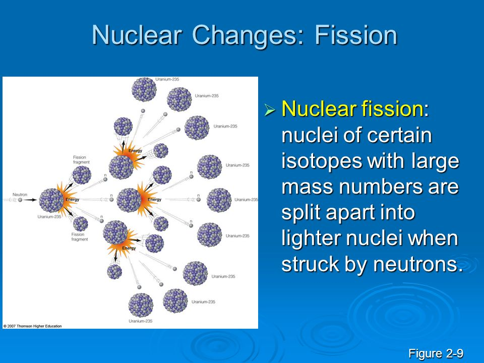 Nuclear Changes: Fission Nuclear fission: nuclei of certain isotopes with large mass numbers are split apart into lighter nuclei when struck by neutro