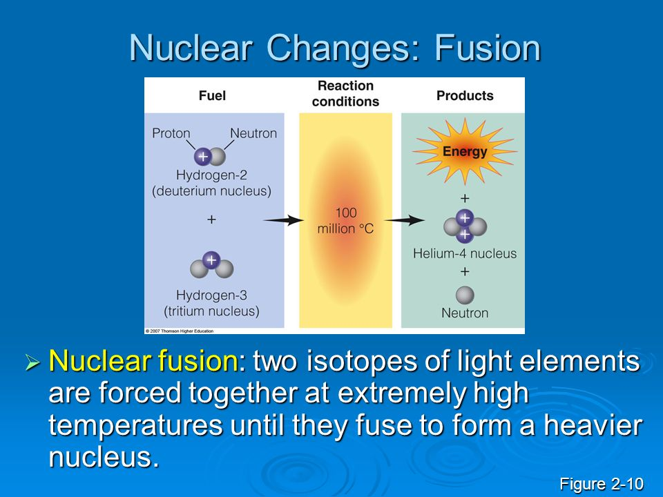 Nuclear Changes: Fusion Nuclear fusion: two isotopes of light elements are forced together at extremely high temperatures until they fuse to form a he