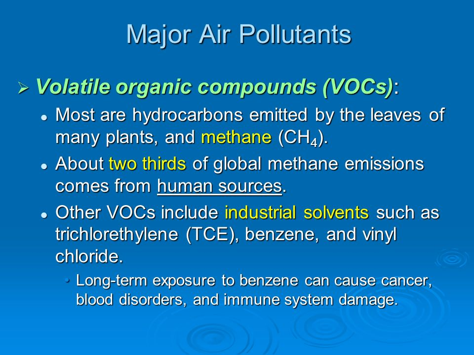 Major Air Pollutants Volatile organic compounds (VOCs): Volatile organic compounds (VOCs): Most are hydrocarbons emitted by the leaves of many plants,