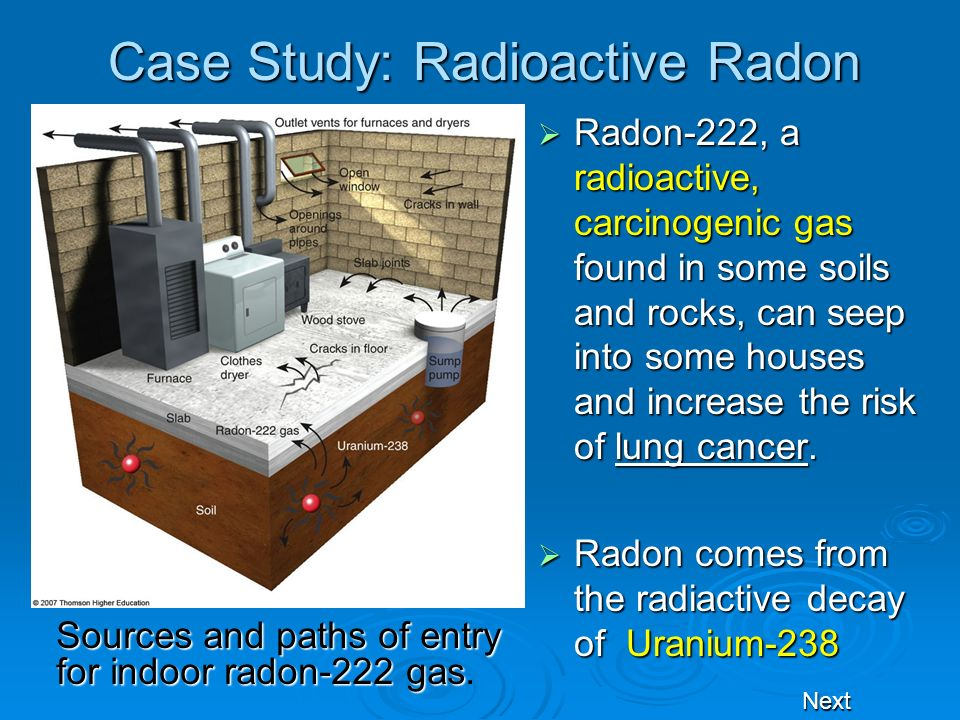 Case Study: Radioactive Radon Radon-222, a radioactive, carcinogenic gas found in some soils and rocks, can seep into some houses and increase the ris
