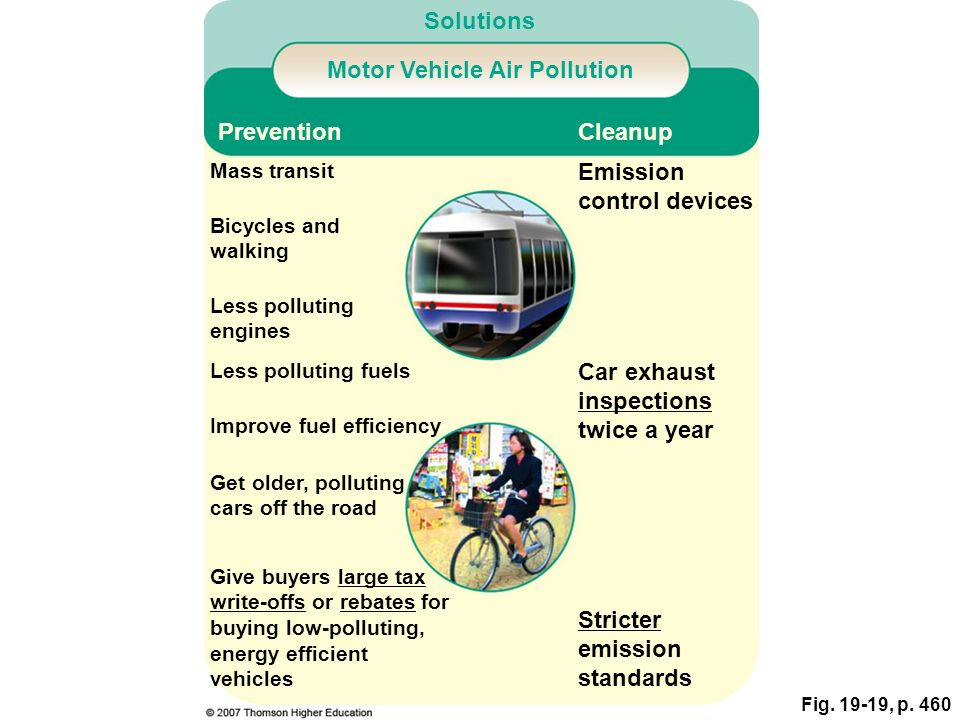 Fig. 19-19, p. 460 Solutions Motor Vehicle Air Pollution PreventionCleanup Emission control devices Mass transit Bicycles and walking Less polluting e