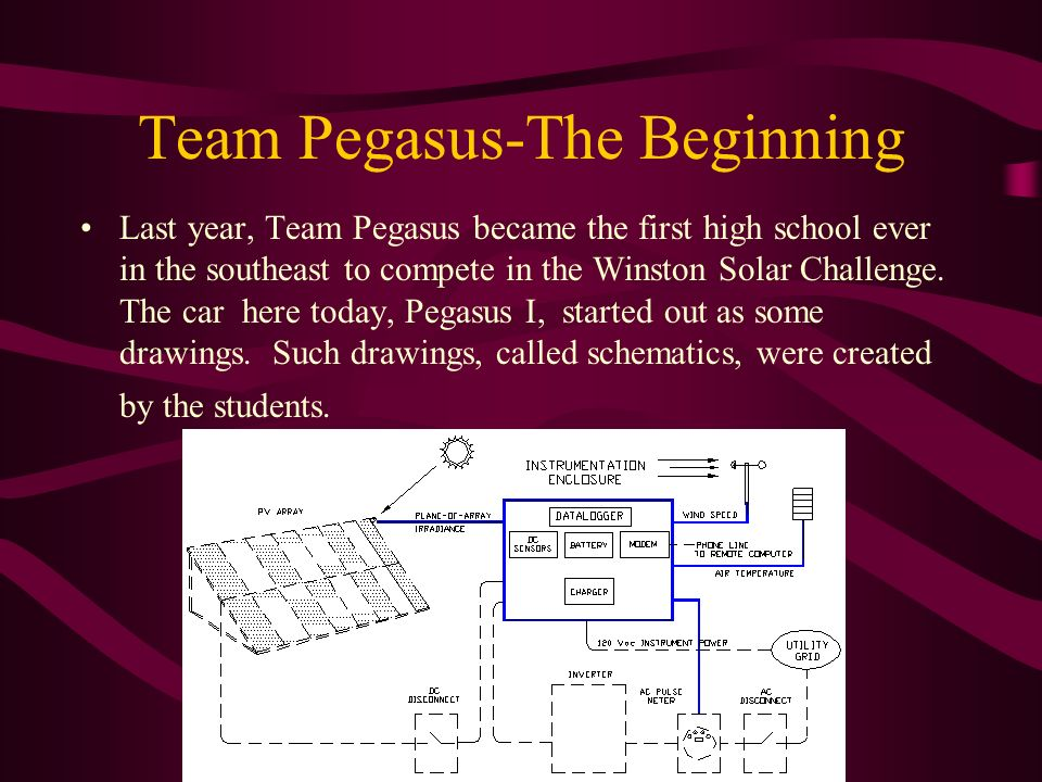 Team Pegasus-The Beginning Last year, Team Pegasus became the first high school ever in the southeast to compete in the Winston Solar Challenge.