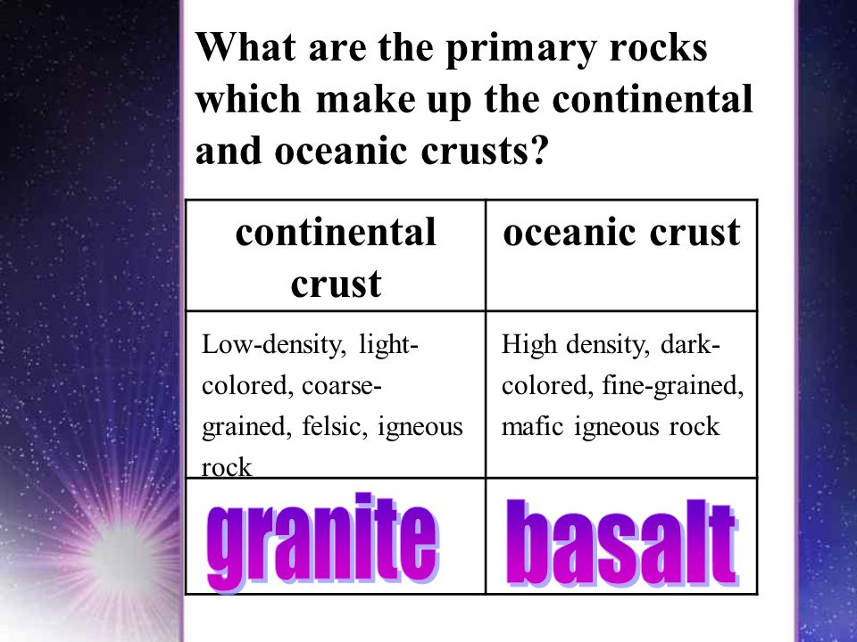 What are the primary rocks which make up the continental and oceanic crusts.