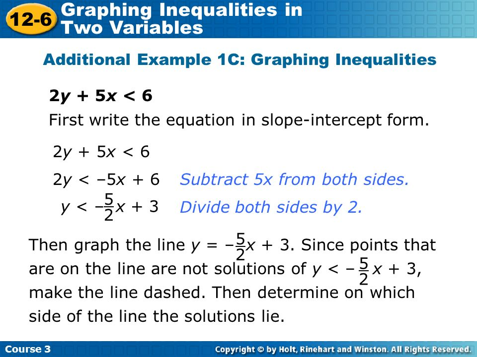 2y + 5x < 6 Additional Example 1C: Graphing Inequalities First write the equation in slope-intercept form. 2y < –5x + 6 2y + 5x < 6 y < – x + 3 5 2 Th