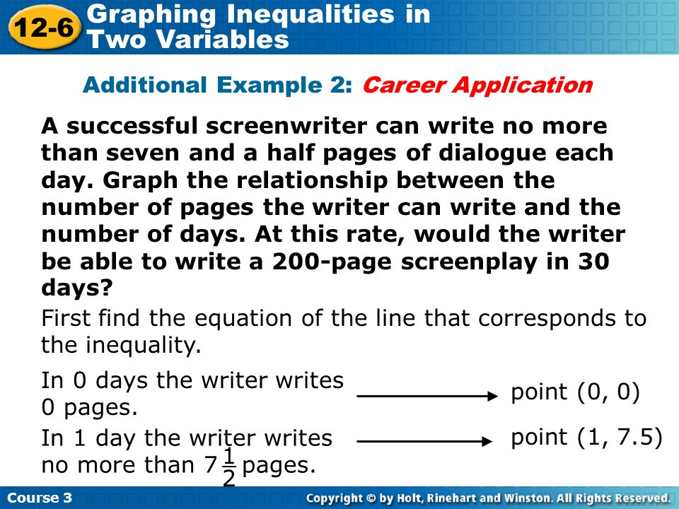 A successful screenwriter can write no more than seven and a half pages of dialogue each day. Graph the relationship between the number of pages the w