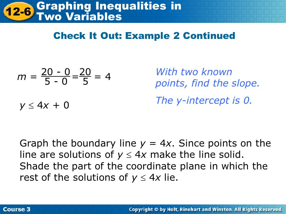 Check It Out: Example 2 Continued 20 - 0 5 - 0 m = = 20 5 = 4 With two known points, find the slope. y 4x + 0 The y-intercept is 0. Graph the boundary