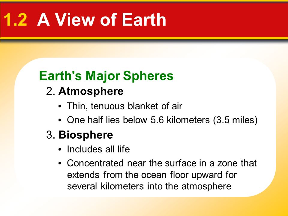 Earth's Major Spheres 1.2 A View of Earth 2. Atmosphere Thin, tenuous blanket of air One half lies below 5.6 kilometers (3.5 miles) 3. Biosphere Inclu