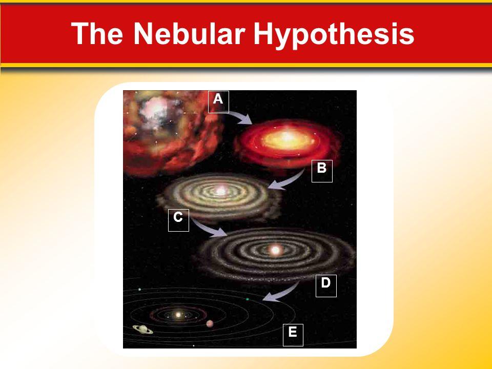Science Methods 1.5 What Is Scientific Inquiry.