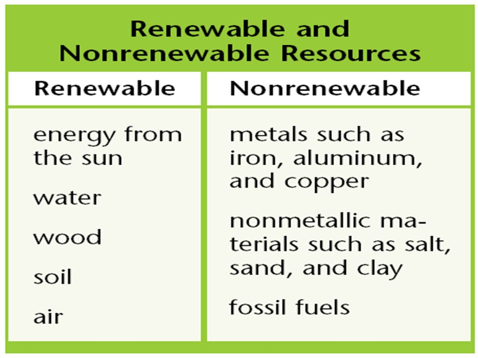 Resource Depletion Natural Resources are any natural materials that are used by humans water, petroleum, minerals, forests, & animals Said to be deple
