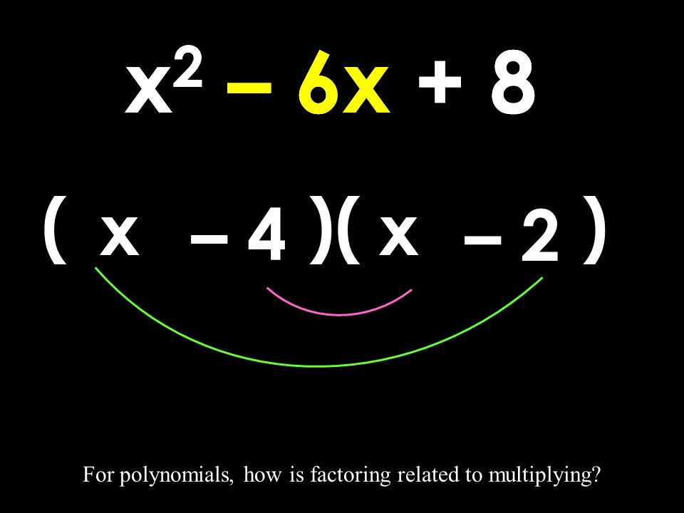 x 2 – 6x + 8 For polynomials, how is factoring related to multiplying.