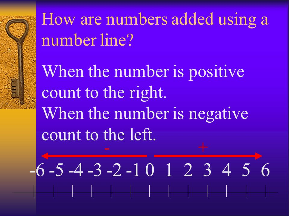 How are numbers added using a number line? 0123456-2-3-4-5-6 When the number is positive count to the right. When the number is negative count to the