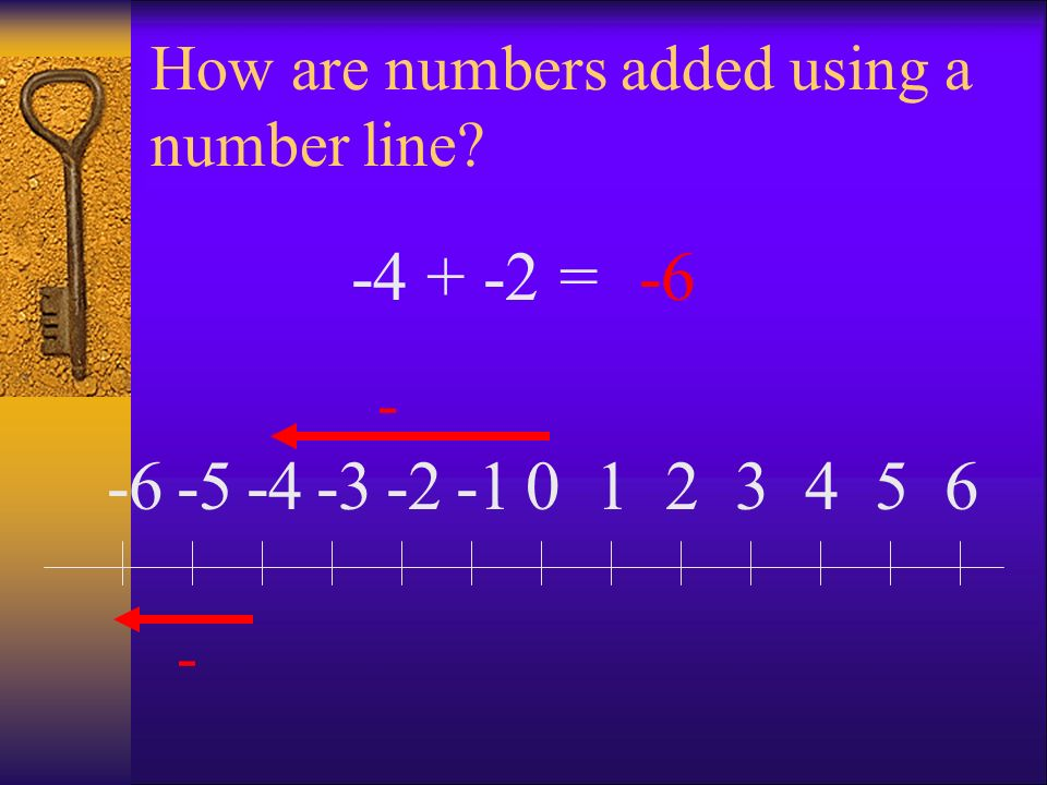 How are numbers added using a number line? 0123456-2-3-4-5-6 - - -4 + -2 =-6