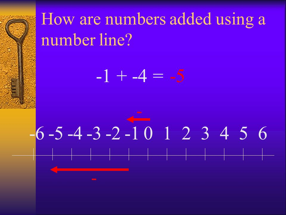How are numbers added using a number line? 0123456-2-3-4-5-6 - - -1 + -4 =-5