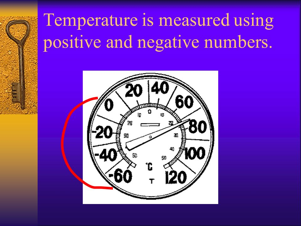 Temperature is measured using positive and negative numbers.