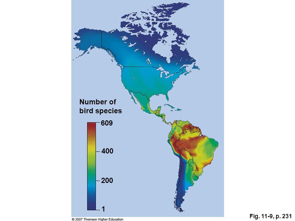 Fig. 11-9, p. 231 1 609 Number of bird species 400 200