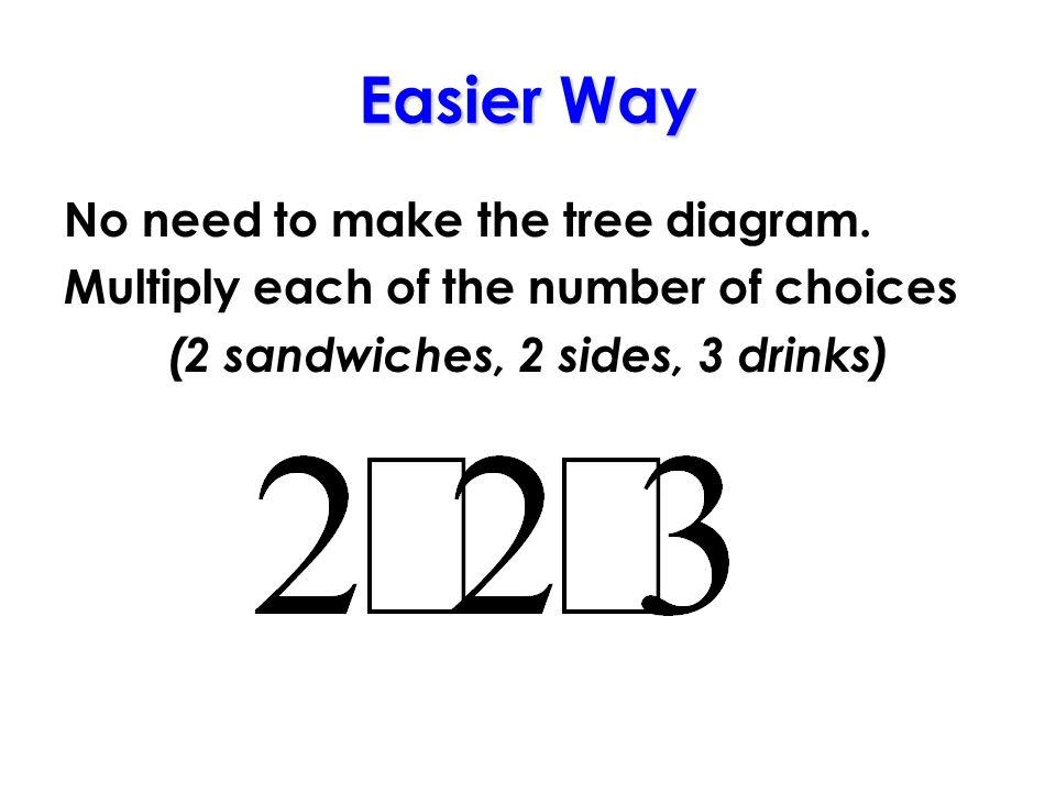 Permutations Simplify each expression.a. 12 P 2 b.