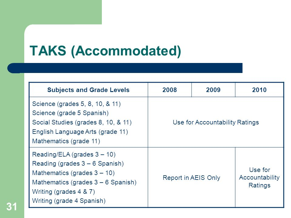 31 TAKS (Accommodated) Subjects and Grade Levels200820092010 Science (grades 5, 8, 10, & 11) Science (grade 5 Spanish) Social Studies (grades 8, 10, &