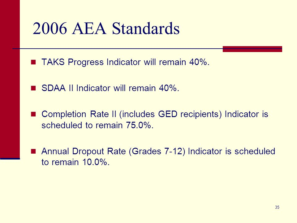 35 2006 AEA Standards TAKS Progress Indicator will remain 40%.