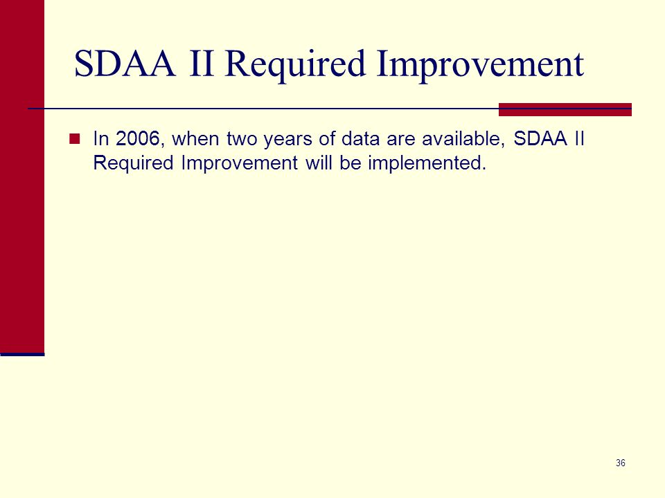 36 SDAA II Required Improvement In 2006, when two years of data are available, SDAA II Required Improvement will be implemented.