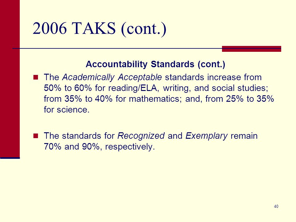 40 2006 TAKS (cont.) Accountability Standards (cont.) The Academically Acceptable standards increase from 50% to 60% for reading/ELA, writing, and social studies; from 35% to 40% for mathematics; and, from 25% to 35% for science.
