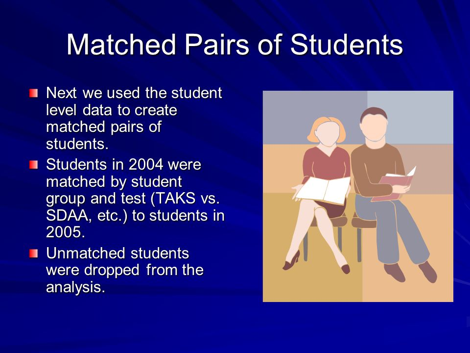 Recalculate Performance Rates Passing rate of the matched pairs of students in 2004 (p py ).