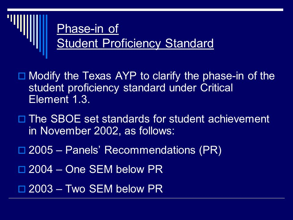 Phase-in of Student Proficiency Standard Modify the Texas AYP to clarify the phase-in of the student proficiency standard under Critical Element 1.3.