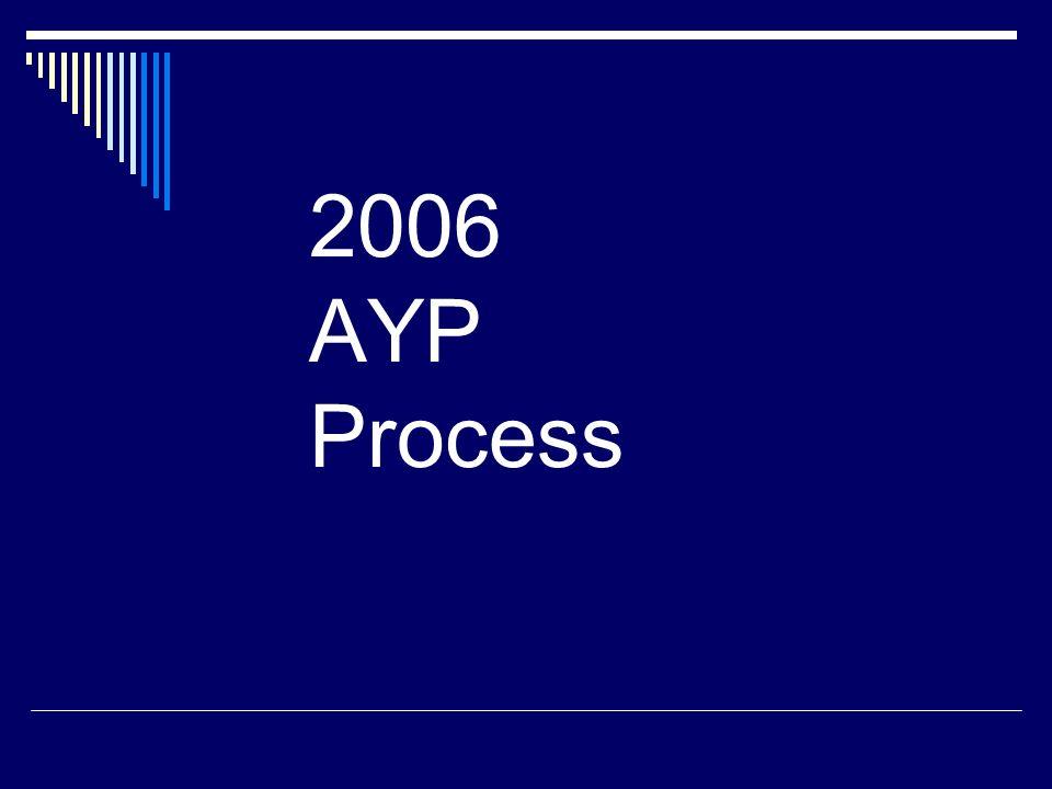 2006 AYP Process