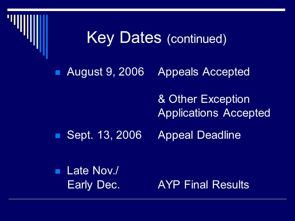 Key Dates (continued) August 9, 2006Appeals Accepted & Other Exception Applications Accepted Sept. 13, 2006Appeal Deadline Late Nov./ Early Dec.AYP Fi
