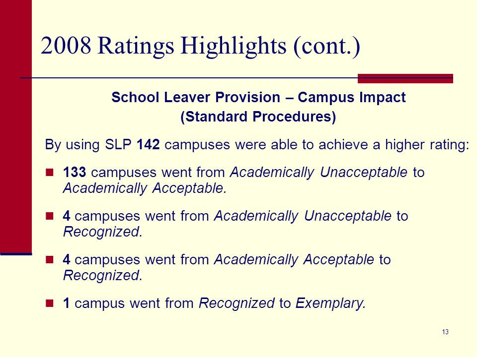 Ratings Highlights (cont.) School Leaver Provision – Campus Impact (Standard Procedures) 27 campuses used the SLP for Dropout Rate only.