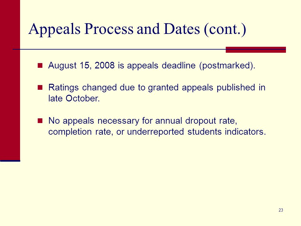 22 Appeals Process and Dates See Appeals Chapter in Manual (Chapter 15, p.