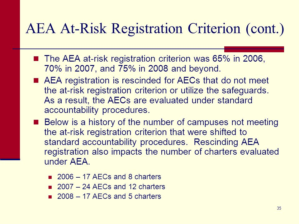 34 AEA At-Risk Registration Criterion Each registered AEC must have a minimum percentage of at-risk students enrolled on the AEC verified through current-year PEIMS fall enrollment data in order to be evaluated under AEA procedures and receive an AEA rating.