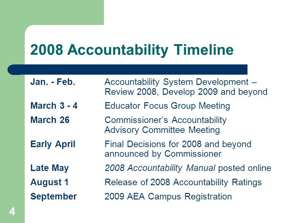 4 2008 Accountability Timeline Jan. - Feb.