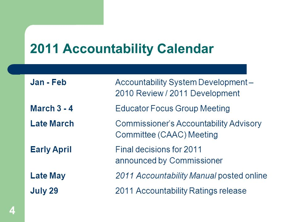 25 Standard Accountability Decisions for 2011 Use of Texas Projection Measure (TPM) in 2011 As stated in a July 8, 2010 letter from the commissioner to all district superintendents, proposals to be considered regarding the use of TPM in 2011 accountability include: Suspension of the use of TPM for accountability ratings.