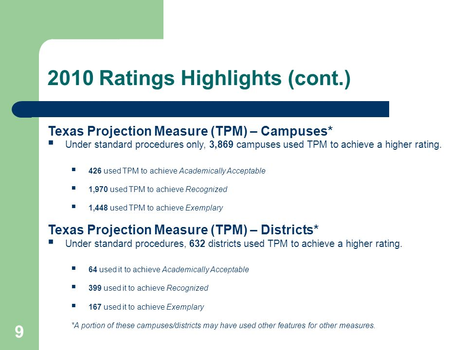 2010 Ratings Highlights (cont.) 10 Exceptions Provision (EP) – Campuses * Of the 213 campuses that used the Exceptions Provision: 8 used one or more exceptions to achieve a rating of Academically Acceptable 58 used one or more exceptions to achieve a rating of Recognized 147 used one exception to achieve a rating of Exemplary Exceptions Used Of the 213 campuses using exceptions: 197 campuses used 1 7 campuses used 2 9 campuses used 3 0 campuses used 4 *A portion of these campuses may have used other features for other measures.