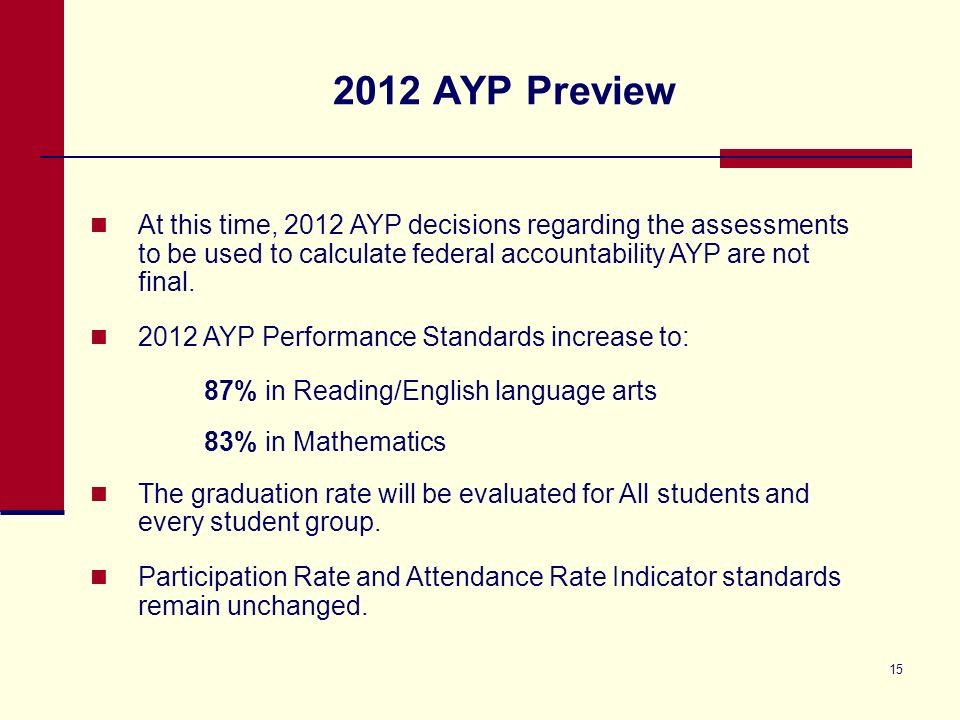 15 2012 AYP Preview At this time, 2012 AYP decisions regarding the assessments to be used to calculate federal accountability AYP are not final. 2012