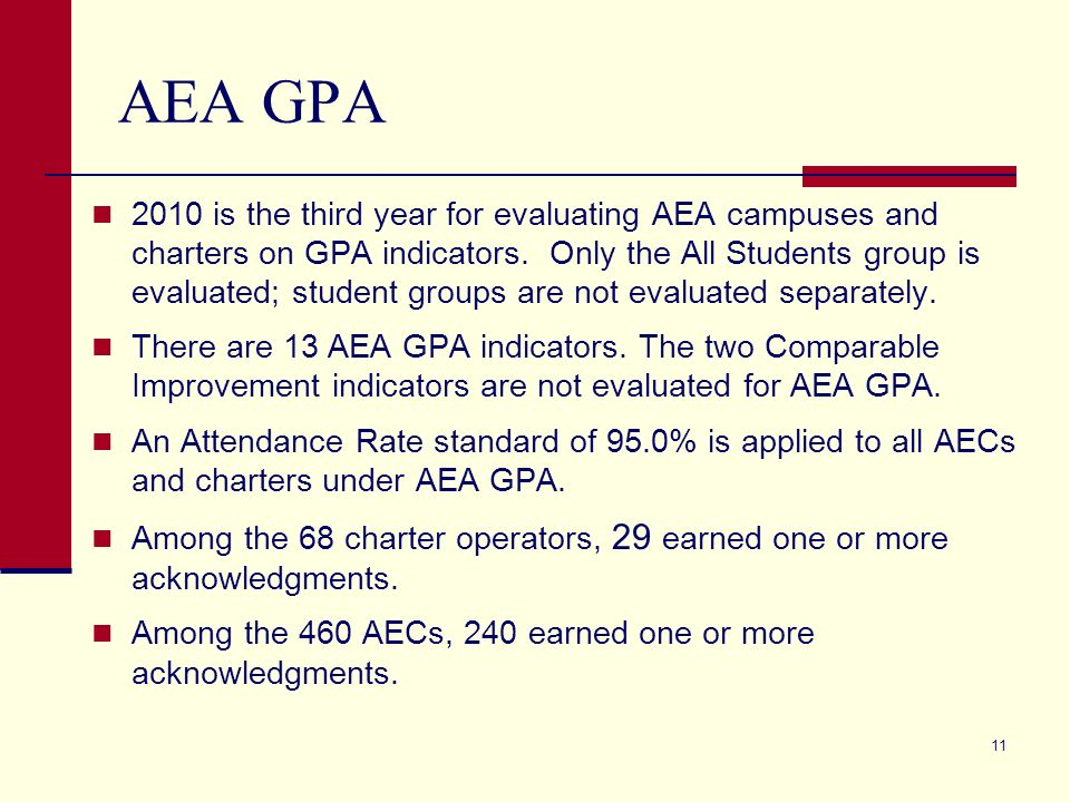 11 AEA GPA 2010 is the third year for evaluating AEA campuses and charters on GPA indicators. Only the All Students group is evaluated; student groups